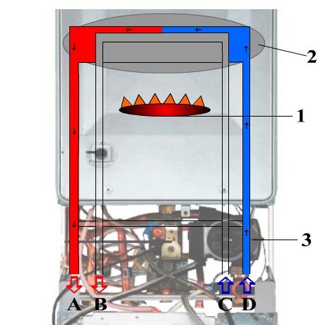 принципиальная схема двухконтурного котла