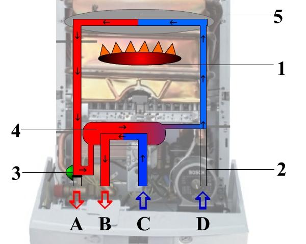 схема двухконтурного котла