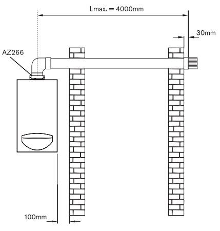 газовой колонки Bosch