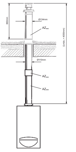 Схема вертикального дымохода