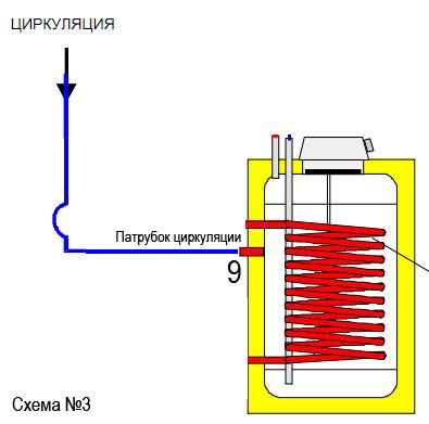 Рециркуляция горячей воды