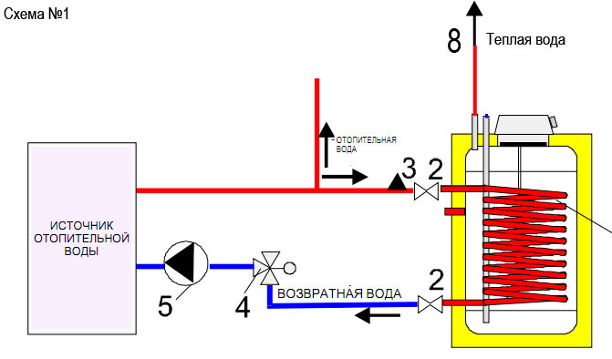 На схеме №1 показан источник