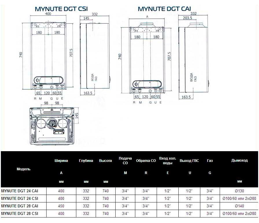 Схема, размеры Beretta Mynute