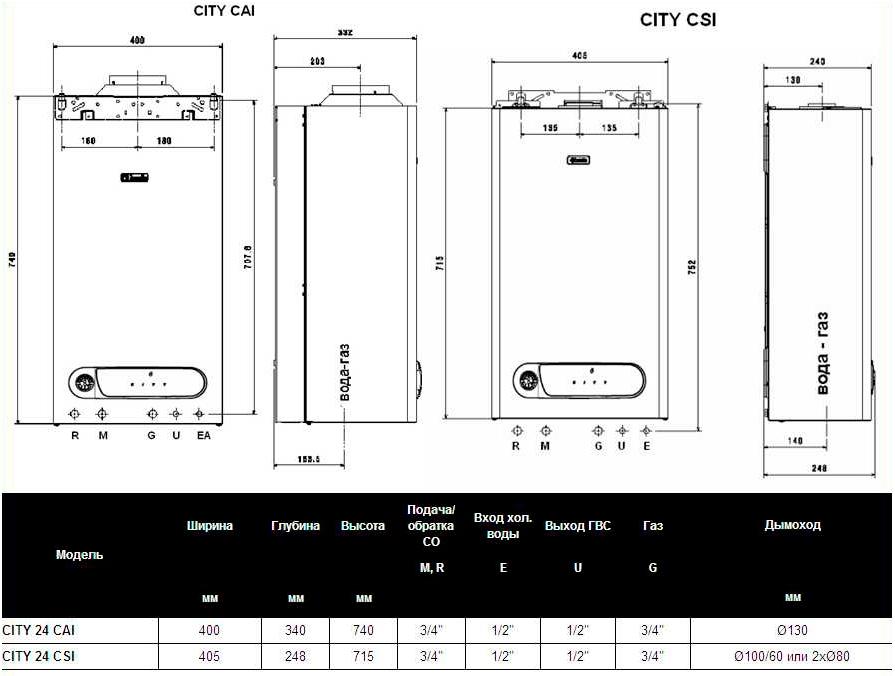 Размеры: Котел газовый настенный Beretta CITY 24 CAI.