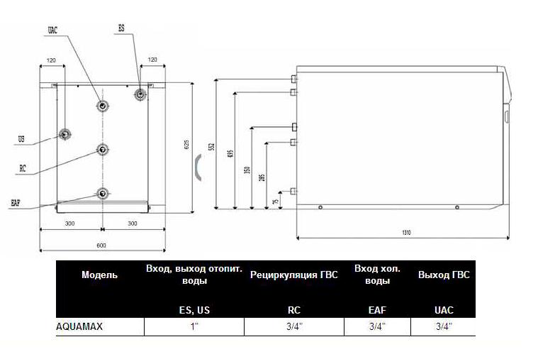 Схема, размеры Beretta Aquamax 220