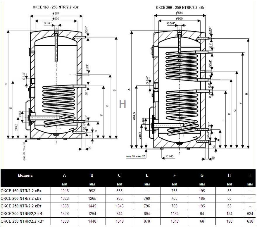 Схема, размеры Drazice OKCE