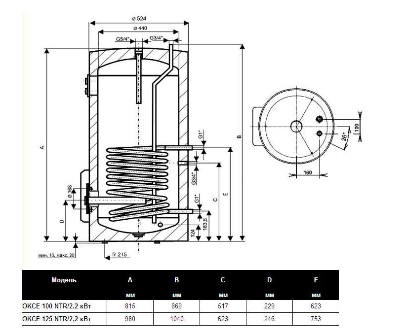 Размеры: Бойлер комбинированный Drazice OKCE 100 NTR/2.2 кВт.
