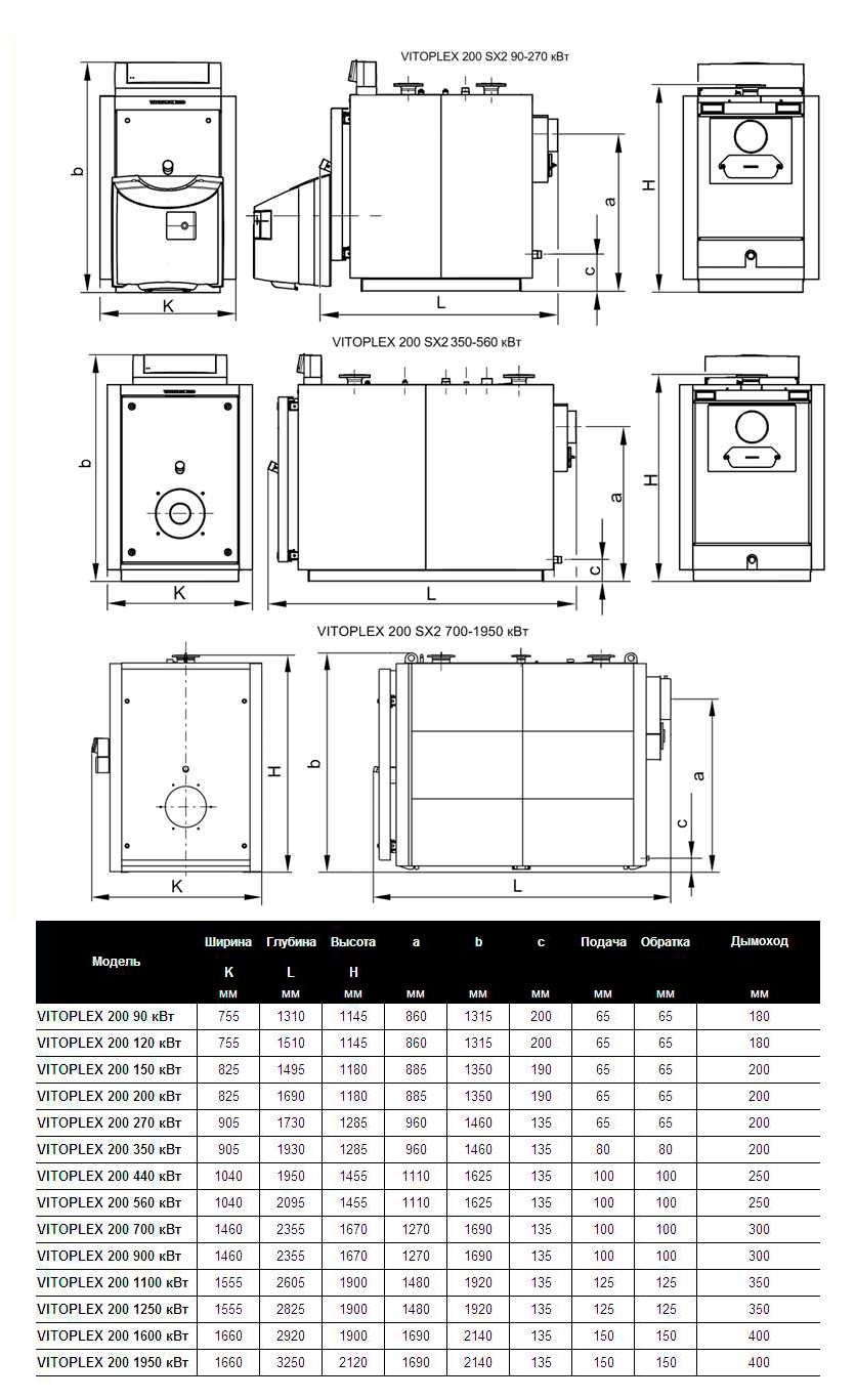 viessmann vitoplex 200 150. Black Bedroom Furniture Sets. Home Design Ideas