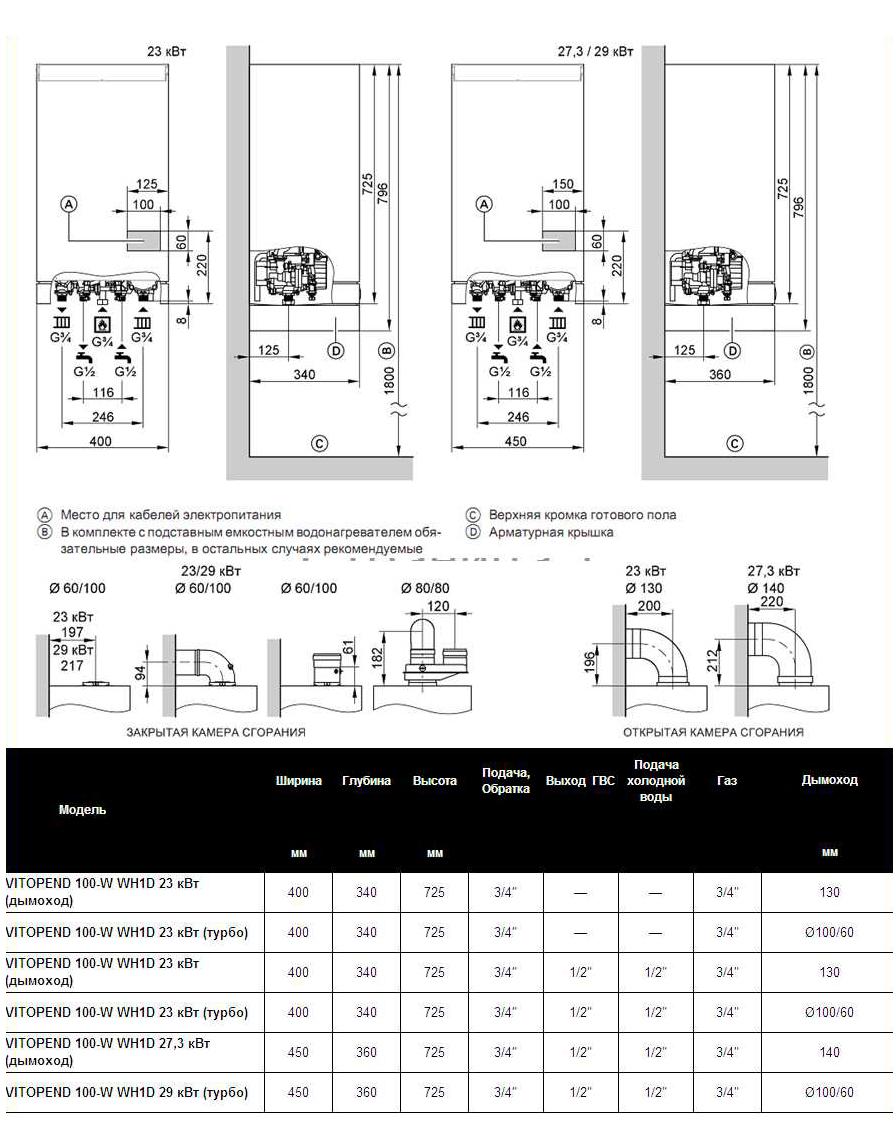 Viessmann 100 схема подключения