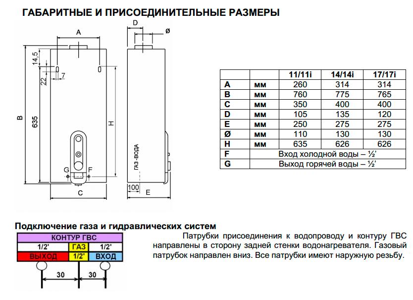 Схема, размеры Beretta
